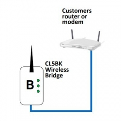 IZONE WIFI BRIDGE